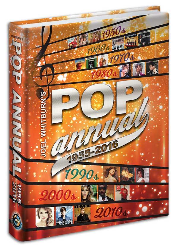 Pop Annual 1955-2016
