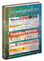 The Comparison Book 1954-1982