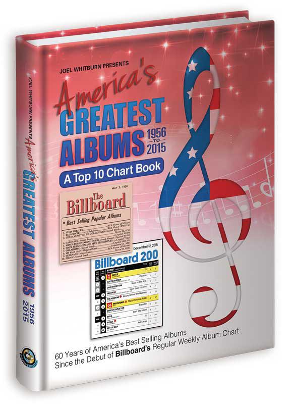 America's Greatest Albums 1956-2015