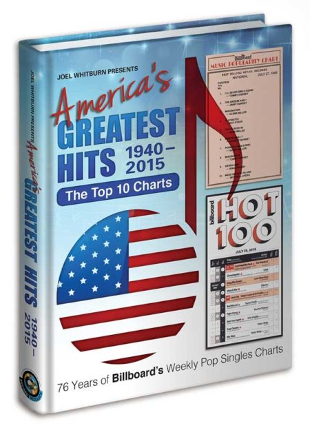 America's Greatest Hits 1940-2015
